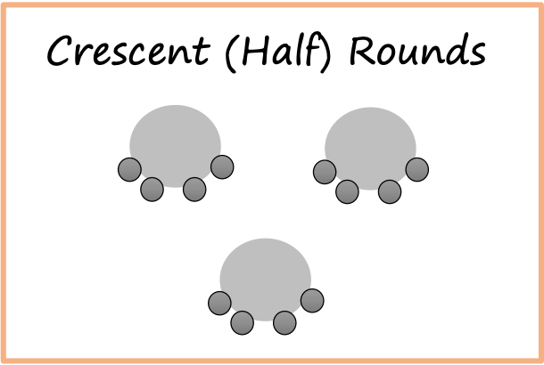 Crescent Rounds